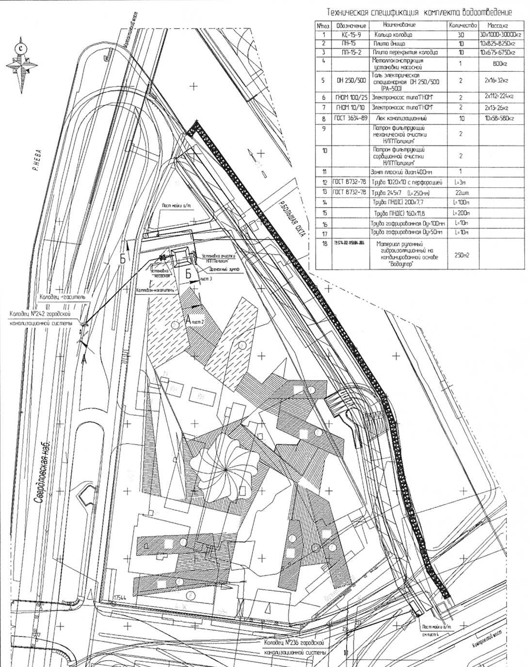 Проект берегоукрепления реки Охты рядом с Охта-центром