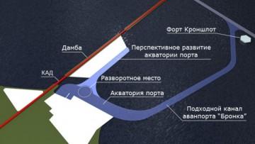 Подходной канал к порту «Бронка»