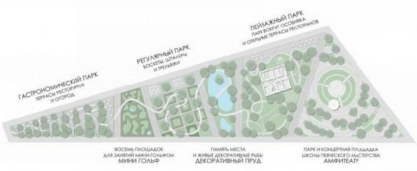 Гостиный двор, парк, схема
