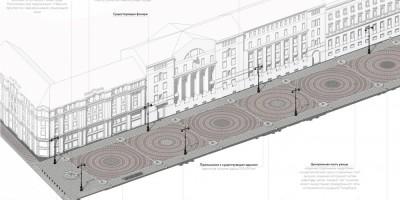 Большая Морская, проект пешеходной зоны