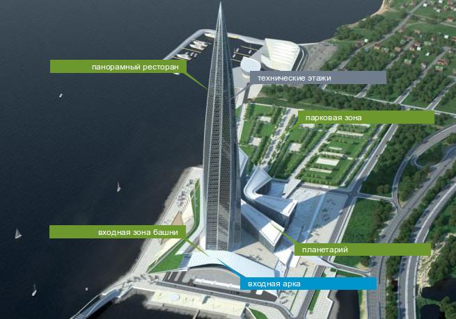 План «Лахта-центра»